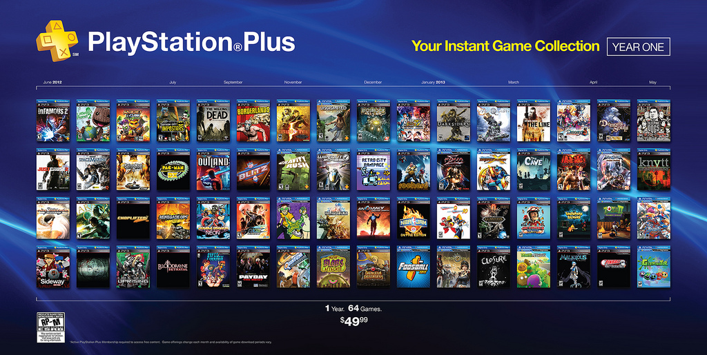 All Playstation 4 Games : Sony pays for free games on playstation plus gamerevolution