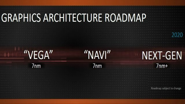 AMD GPU Roadmap CES 2018