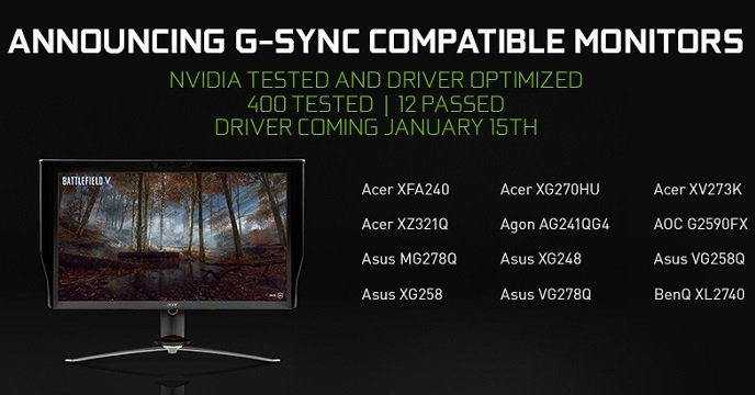 G-Sync compatible monitors from CES 2019.