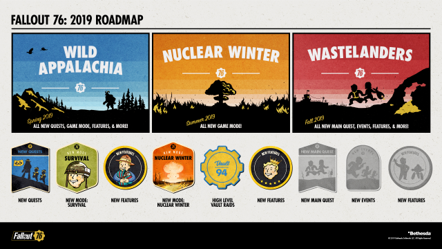Fallout 76 roadmap has some good news