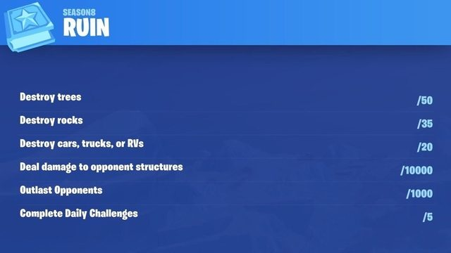 Fortnite Ruin Skin How To Unlock Challenges And More