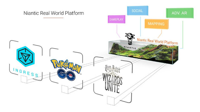 Pokemon Go Qualcomm Augmented reality