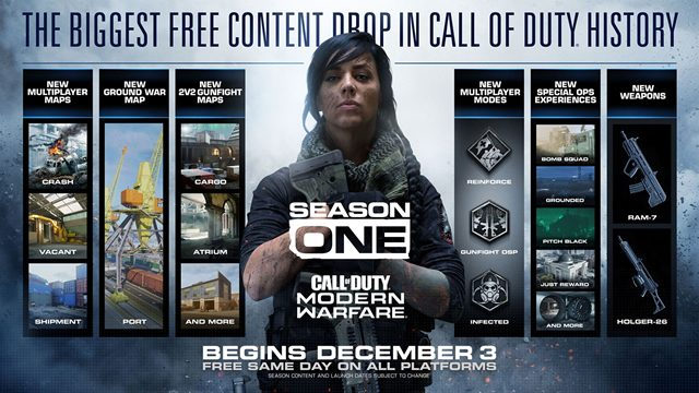 Call of Duty Modern Warfare Season 1 changes roadmap