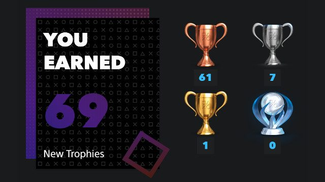 Free PS4 Theme new trophies