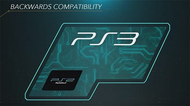 PS5 backwards compatibility looks like it's just PS4 (for now)